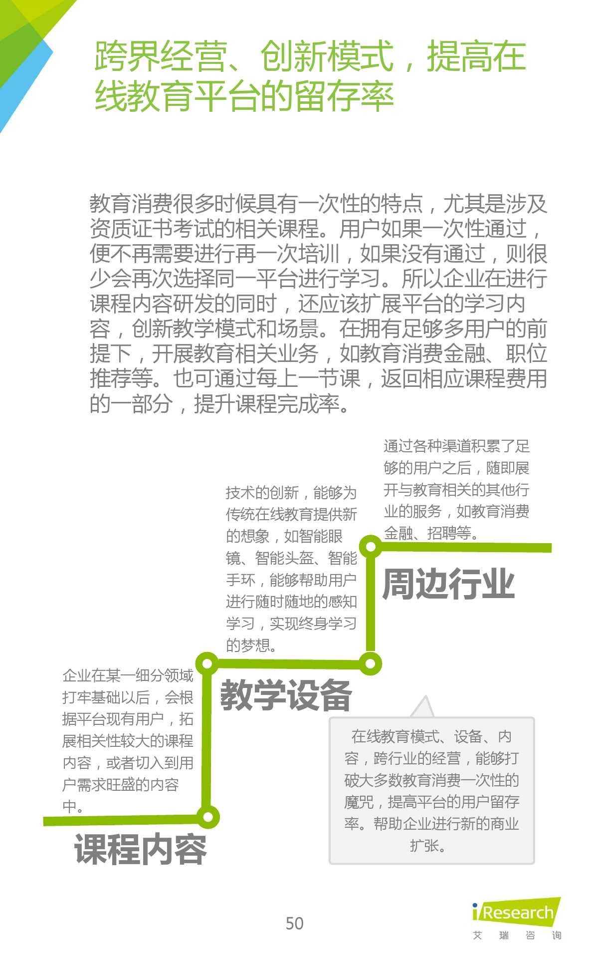 iResearch-2015年中国在线教育平台研究报告_000050