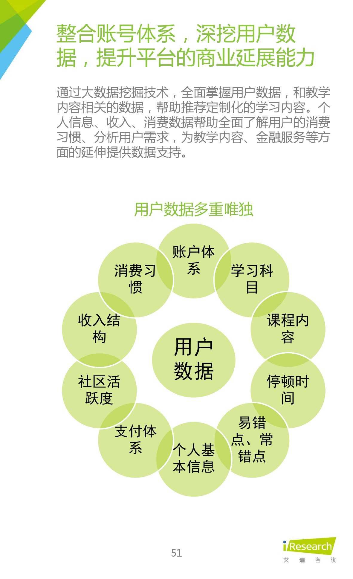 iResearch-2015年中国在线教育平台研究报告_000051