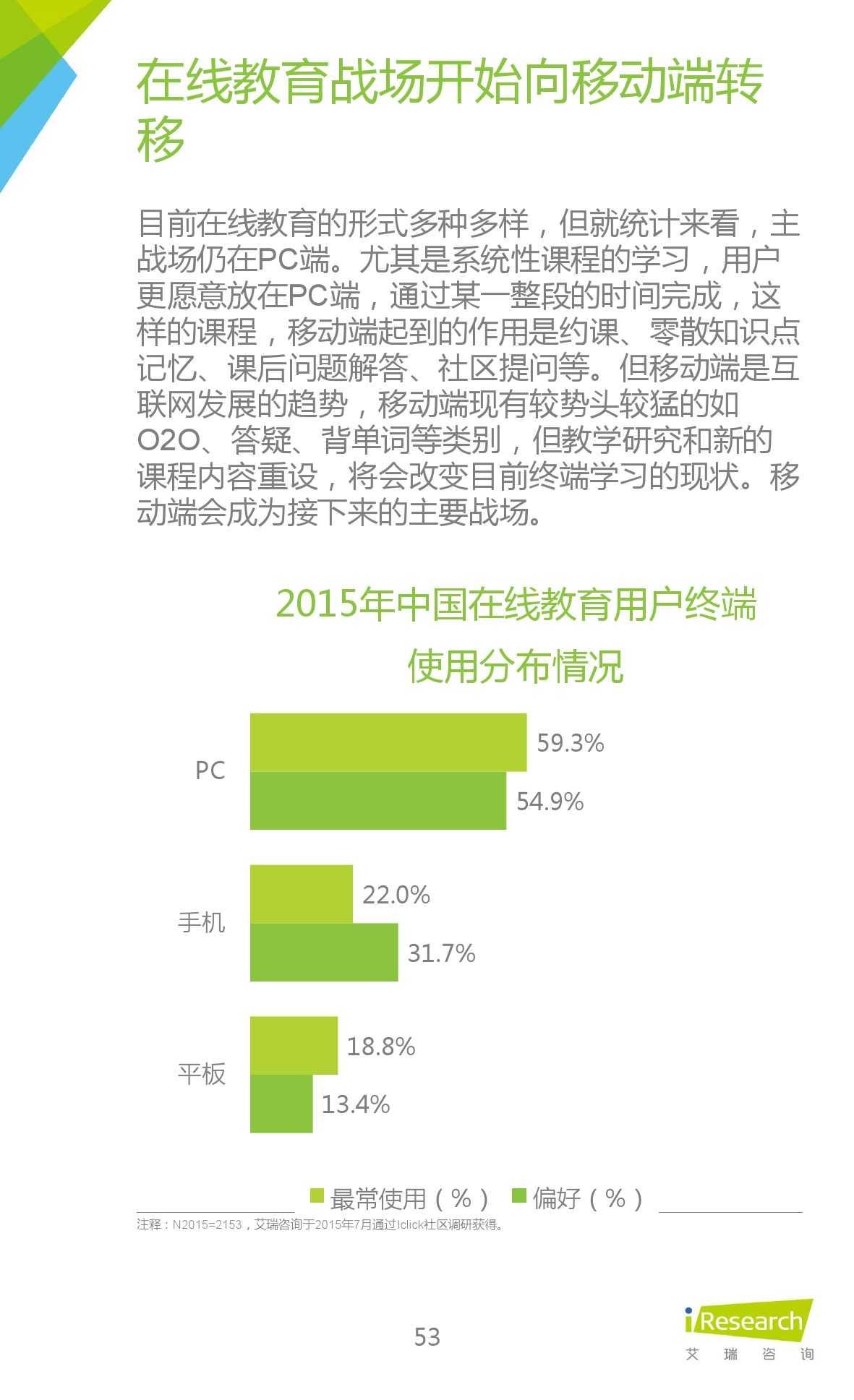 iResearch-2015年中国在线教育平台研究报告_000053