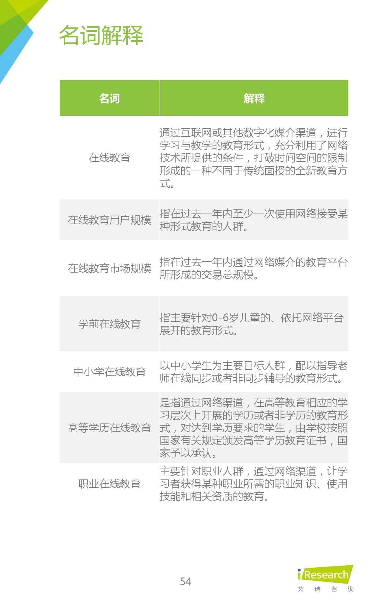 iResearch-2015年中国在线教育平台研究报告_000054