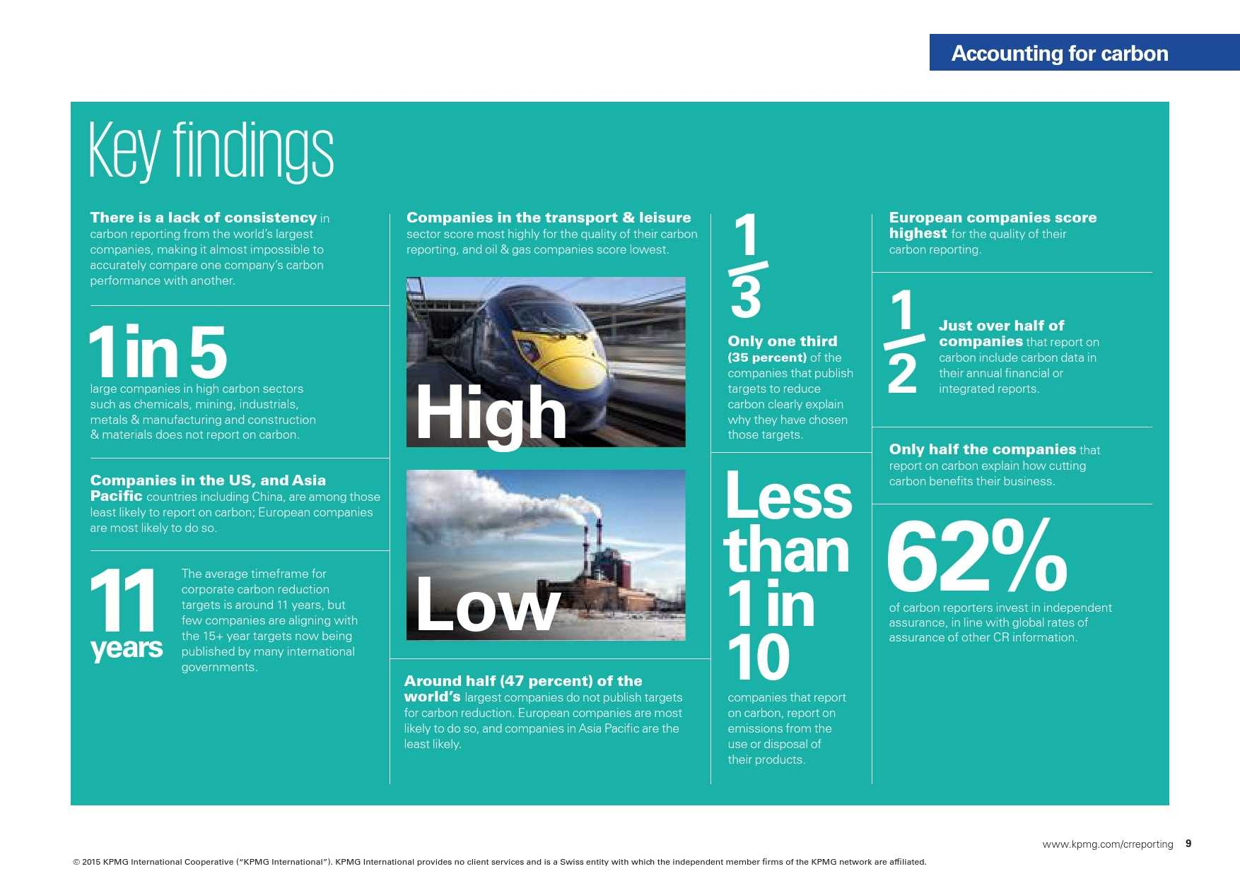 kpmg-international-survey-of-corporate-responsibility-reporting-2015_000009
