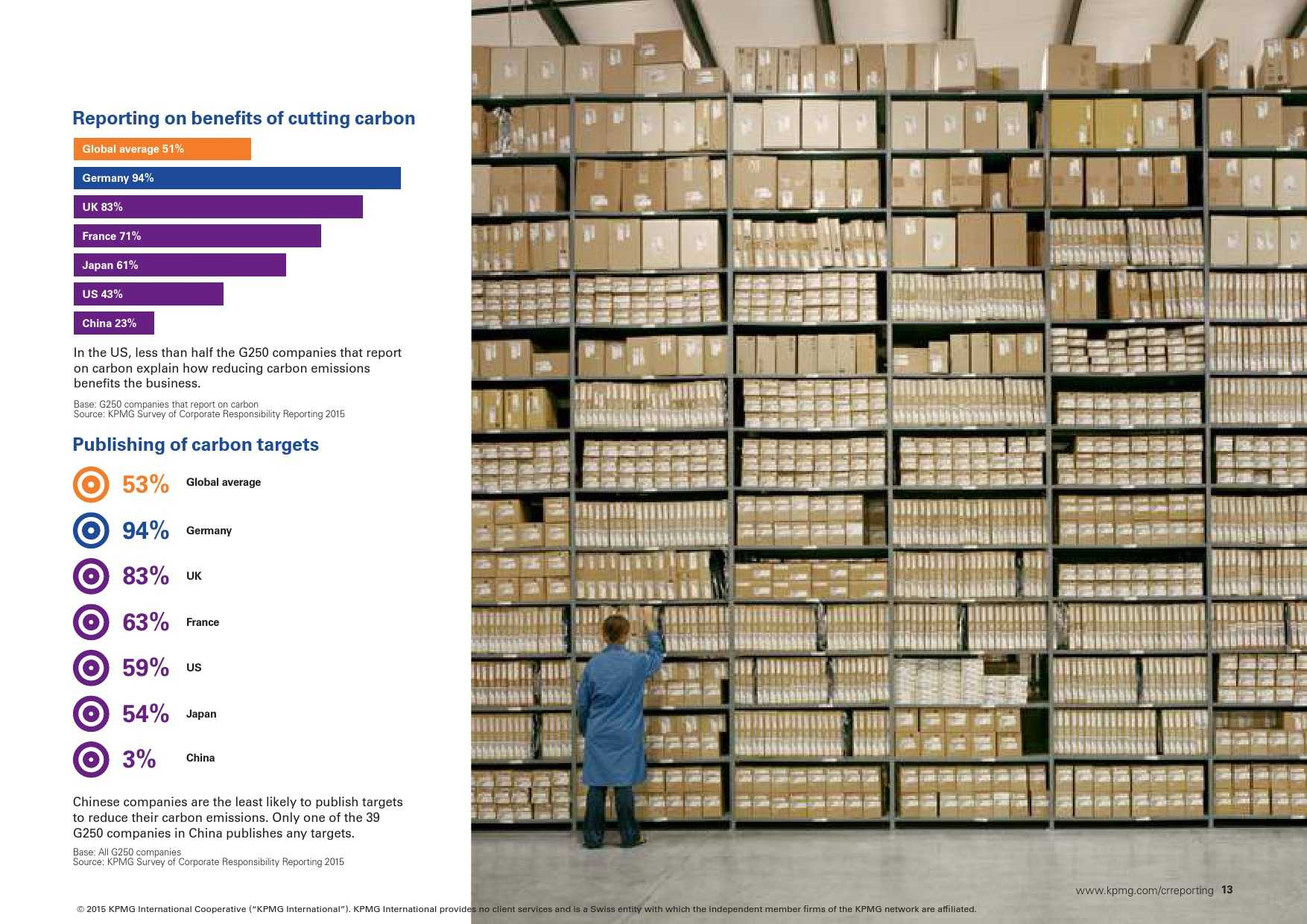 kpmg-international-survey-of-corporate-responsibility-reporting-2015_000013