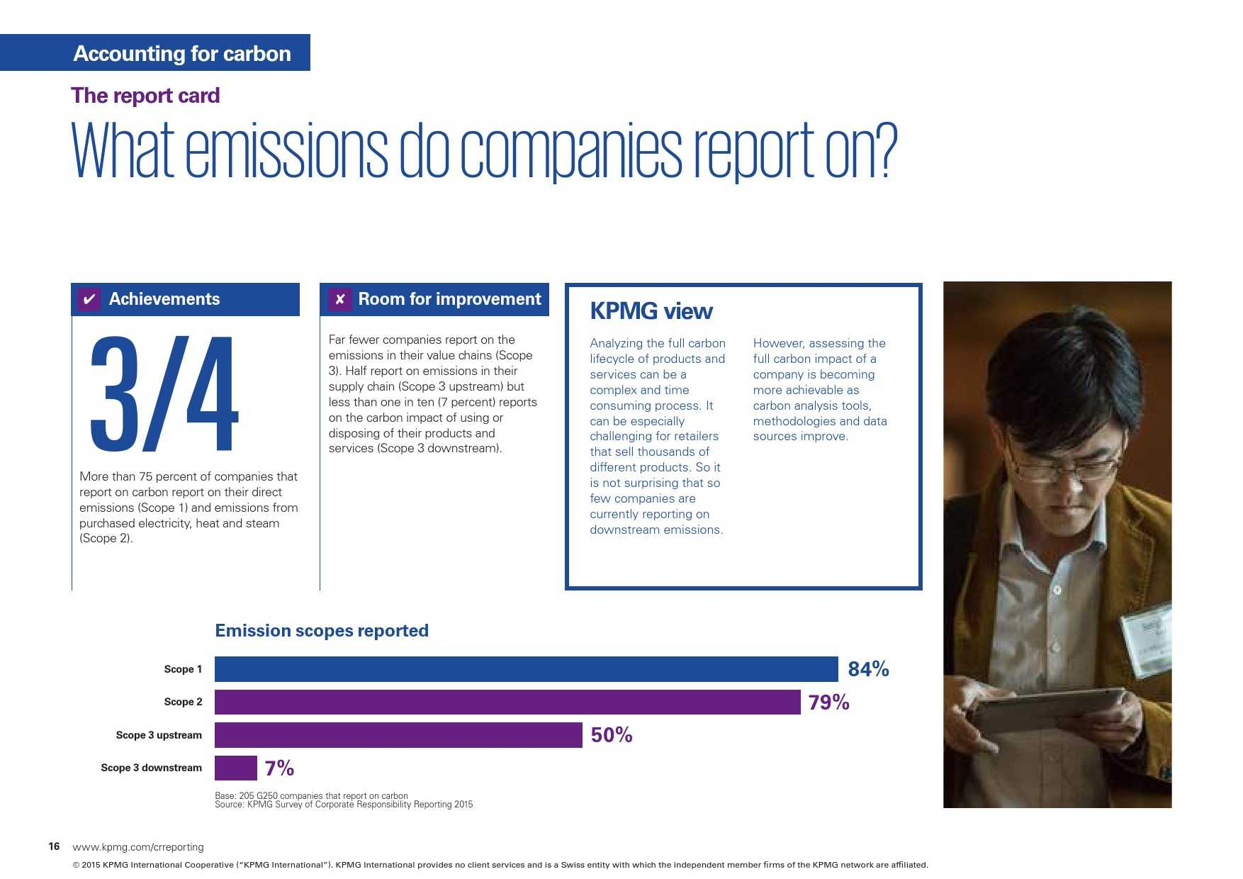 kpmg-international-survey-of-corporate-responsibility-reporting-2015_000016