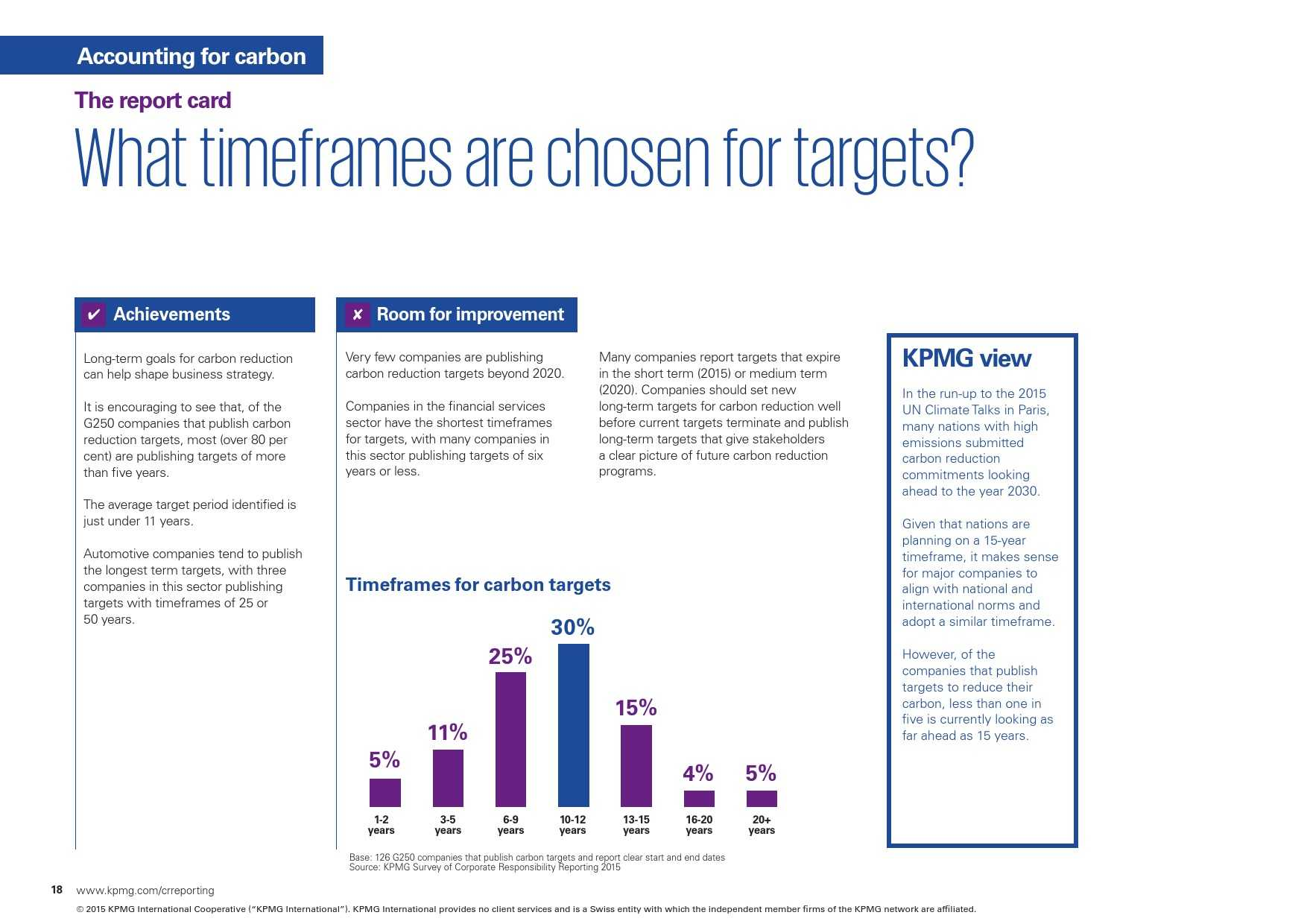 kpmg-international-survey-of-corporate-responsibility-reporting-2015_000018