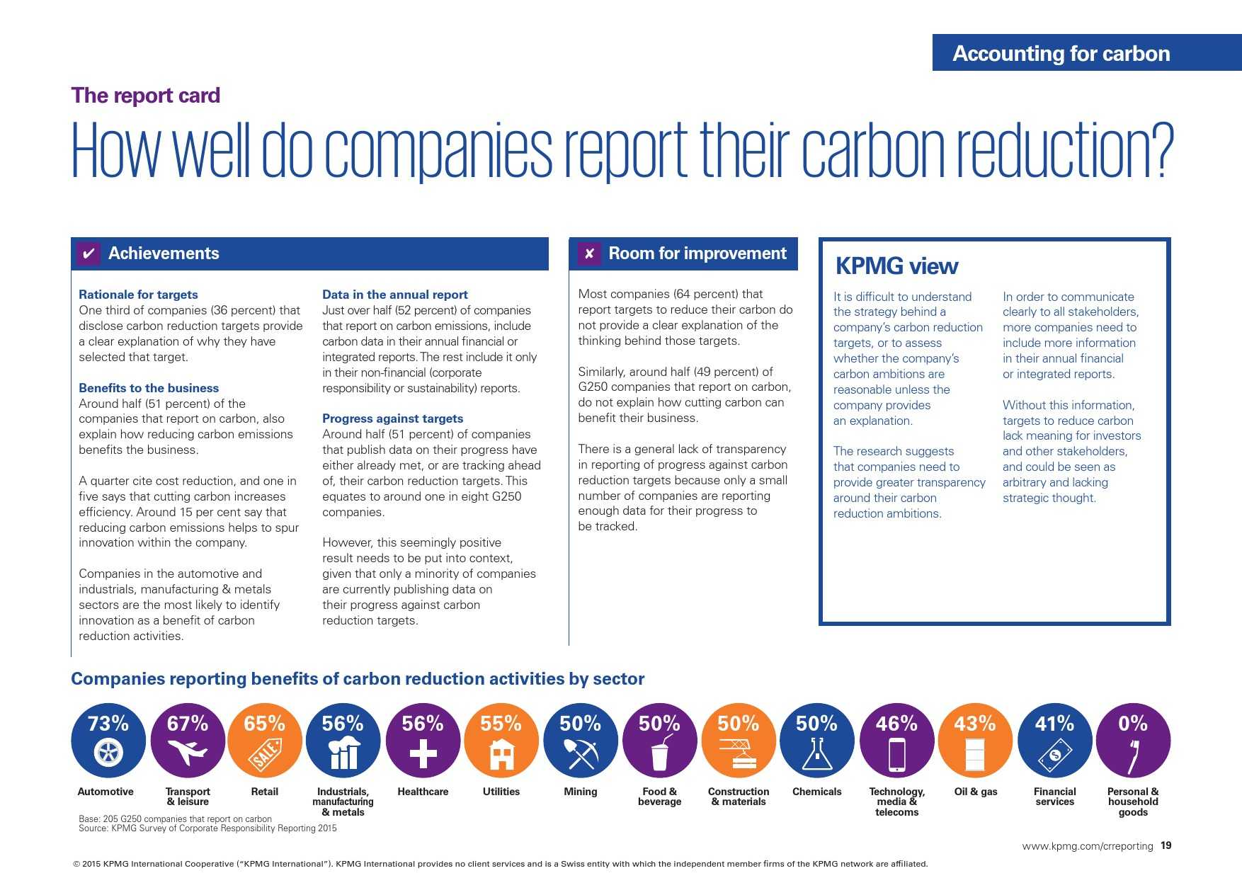 kpmg-international-survey-of-corporate-responsibility-reporting-2015_000019