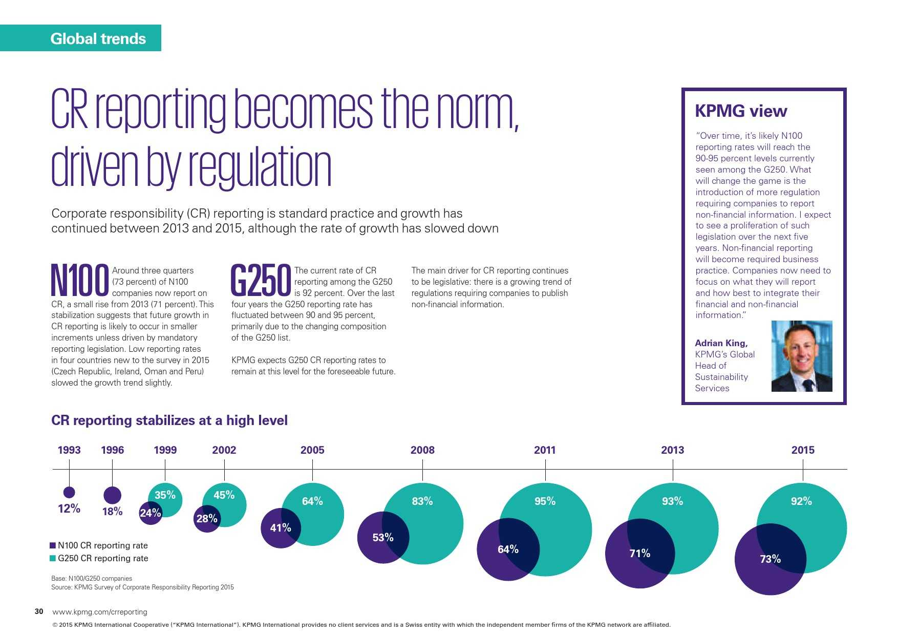 kpmg-international-survey-of-corporate-responsibility-reporting-2015_000030