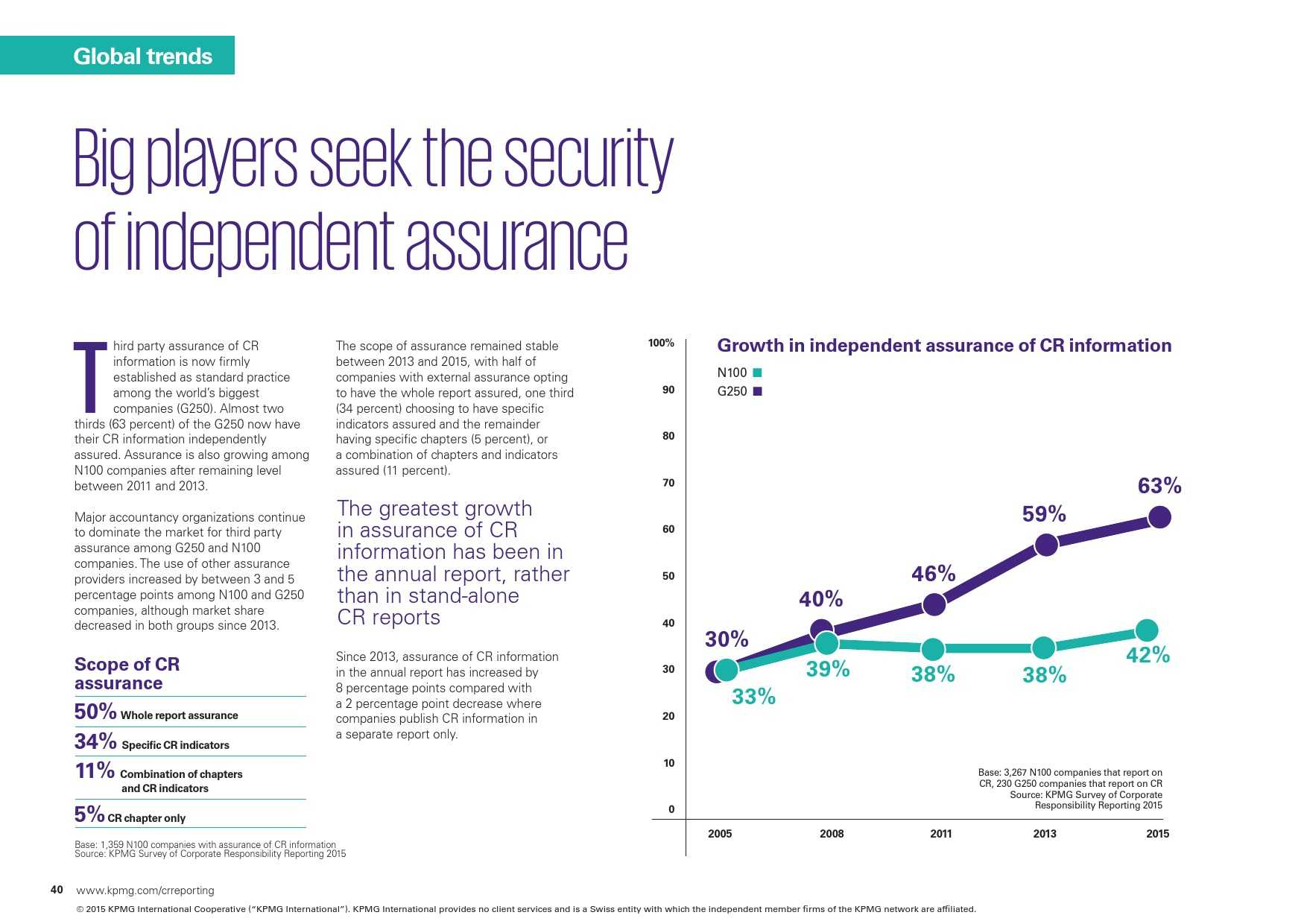 kpmg-international-survey-of-corporate-responsibility-reporting-2015_000040