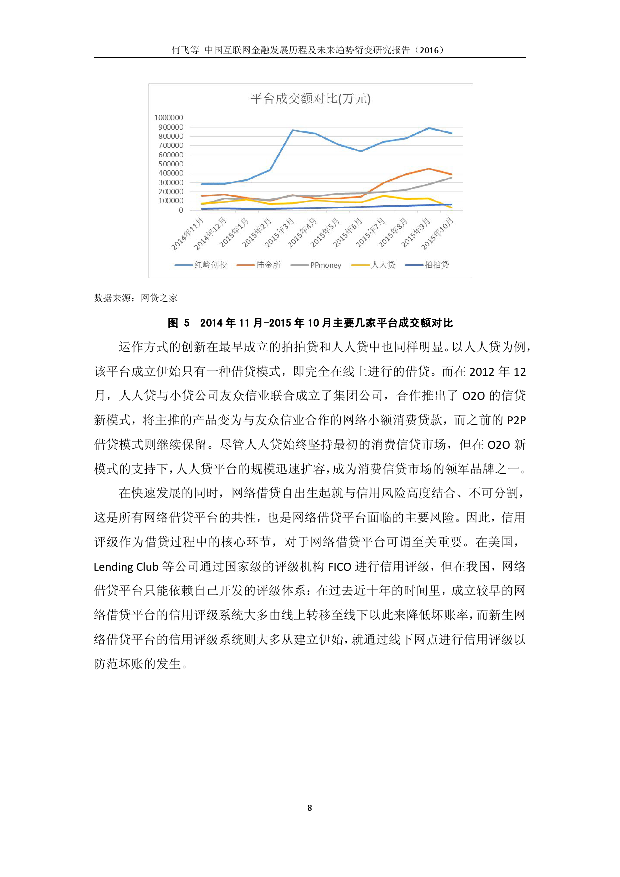 中国互联网金融发展历程及未来趋势衍变研究报告(2016)_000013