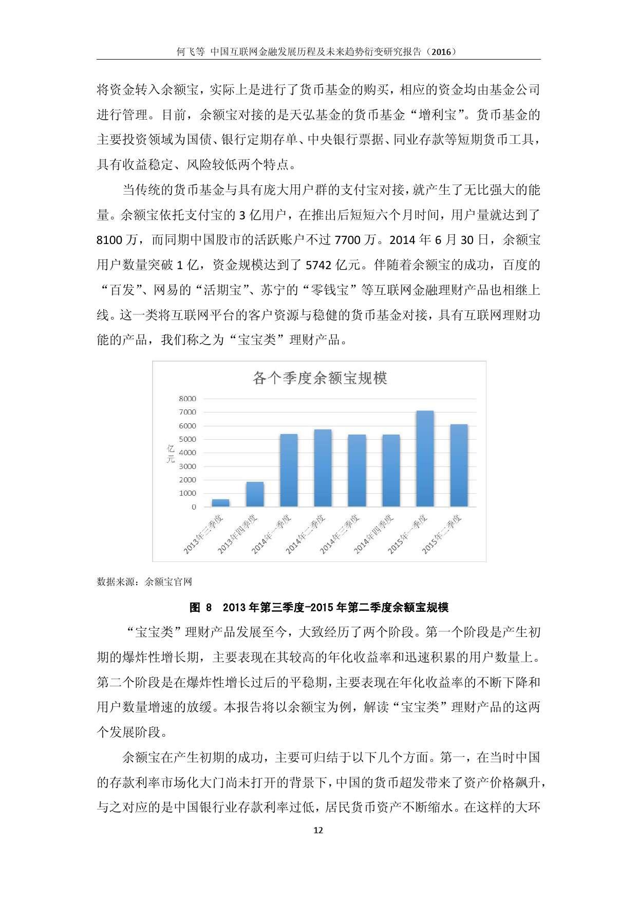 中国互联网金融发展历程及未来趋势衍变研究报告(2016)_000017