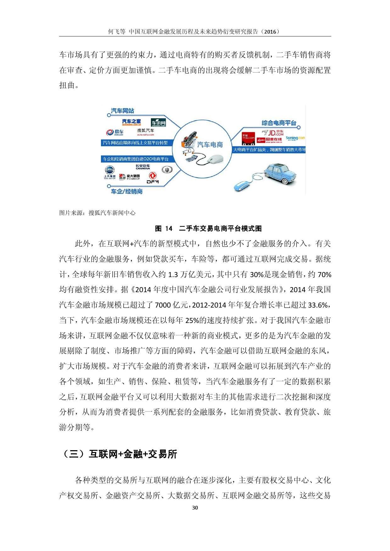 中国互联网金融发展历程及未来趋势衍变研究报告(2016)_000035