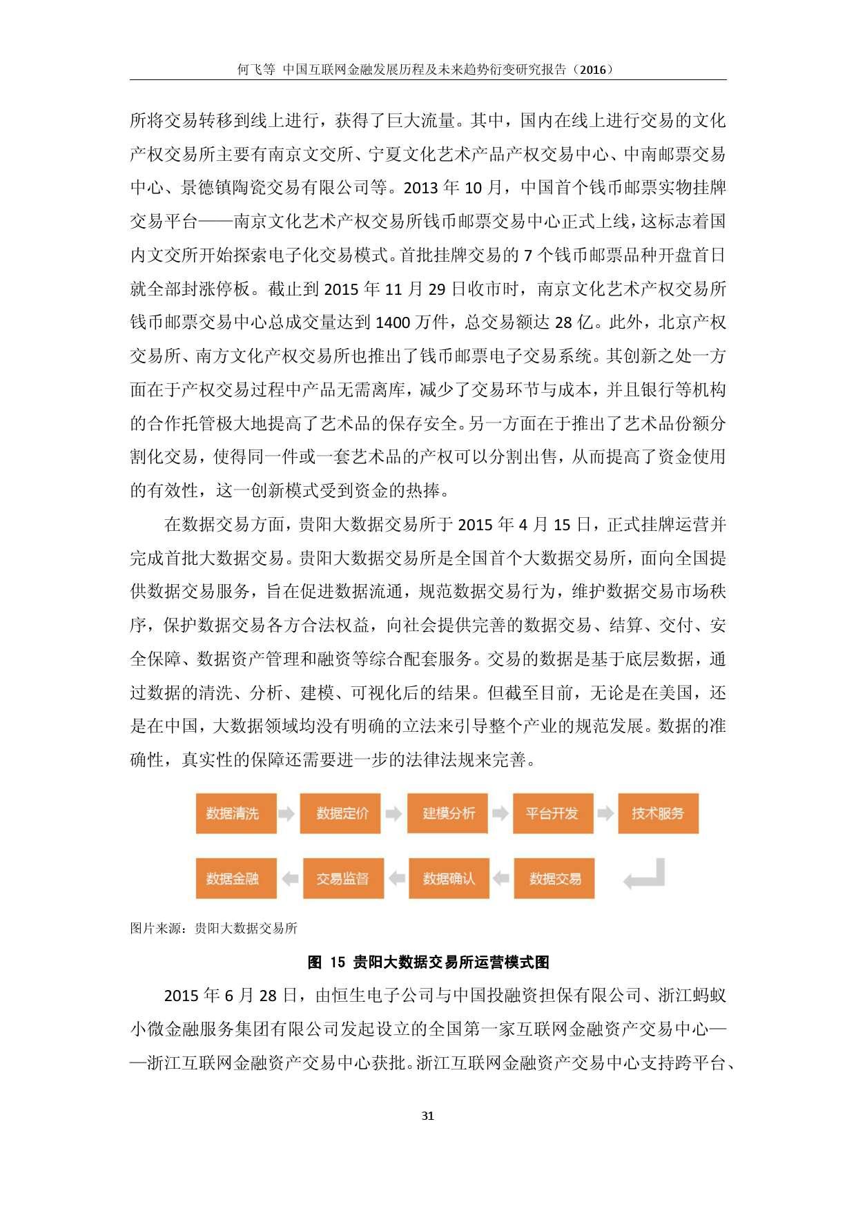 中国互联网金融发展历程及未来趋势衍变研究报告(2016)_000036