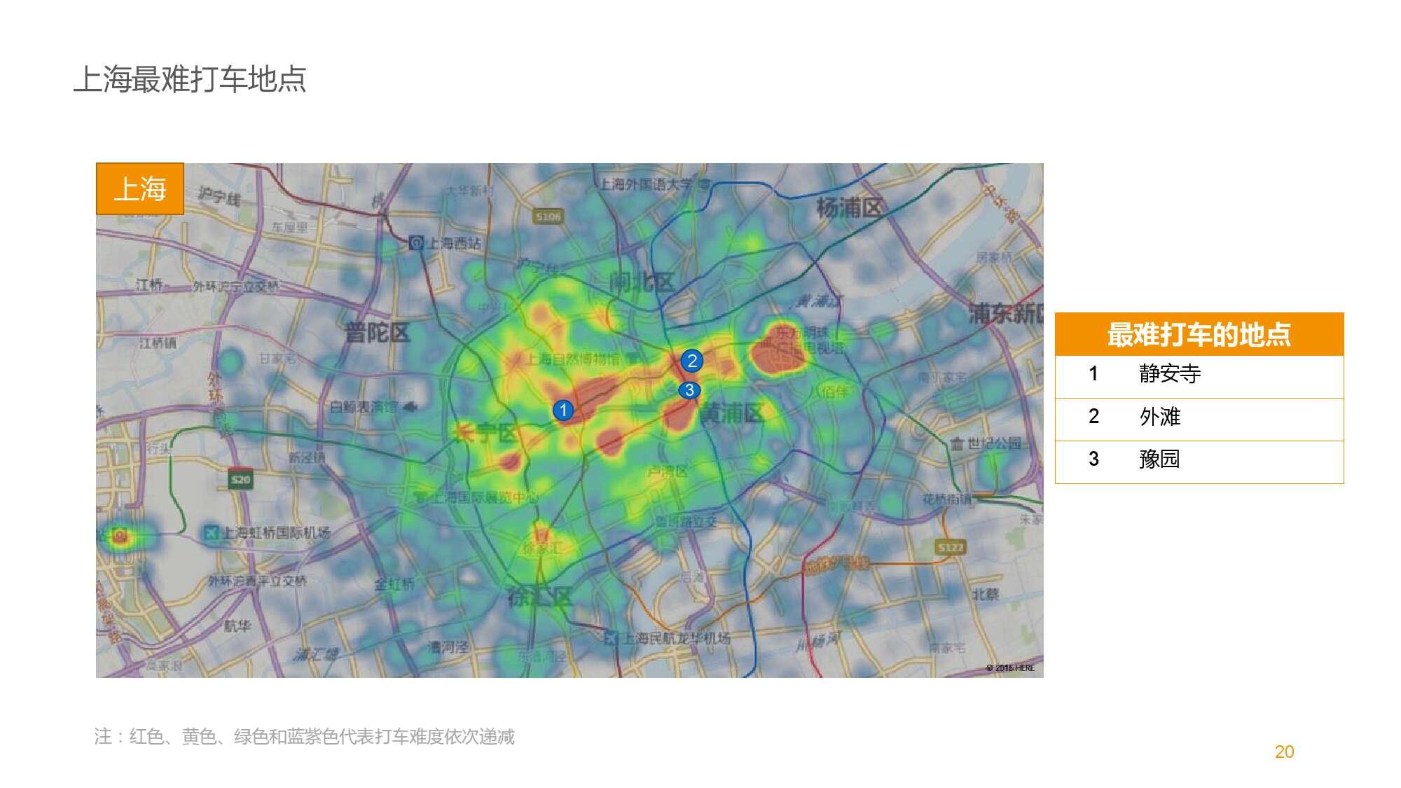 中国智能出行2015大数据报告_000020
