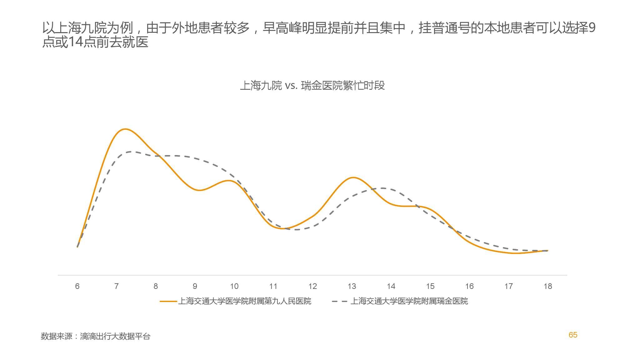 中国智能出行2015大数据报告_000065