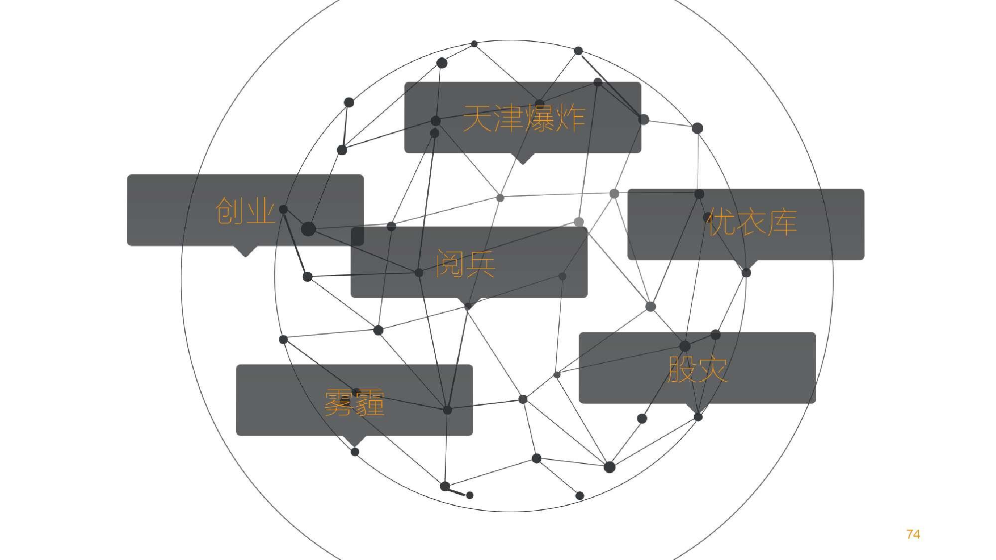 中国智能出行2015大数据报告_000074