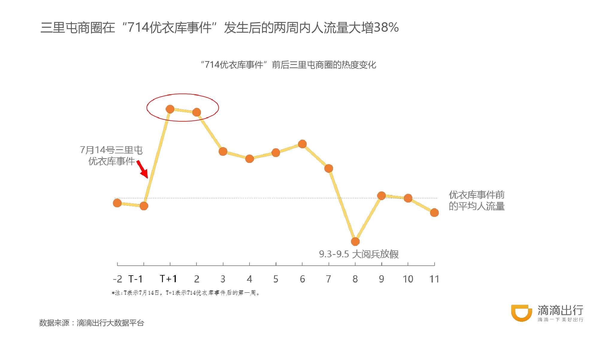 中国智能出行2015大数据报告_000076