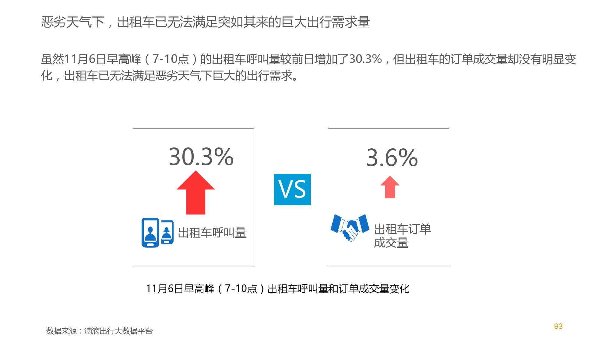 中国智能出行2015大数据报告_000094