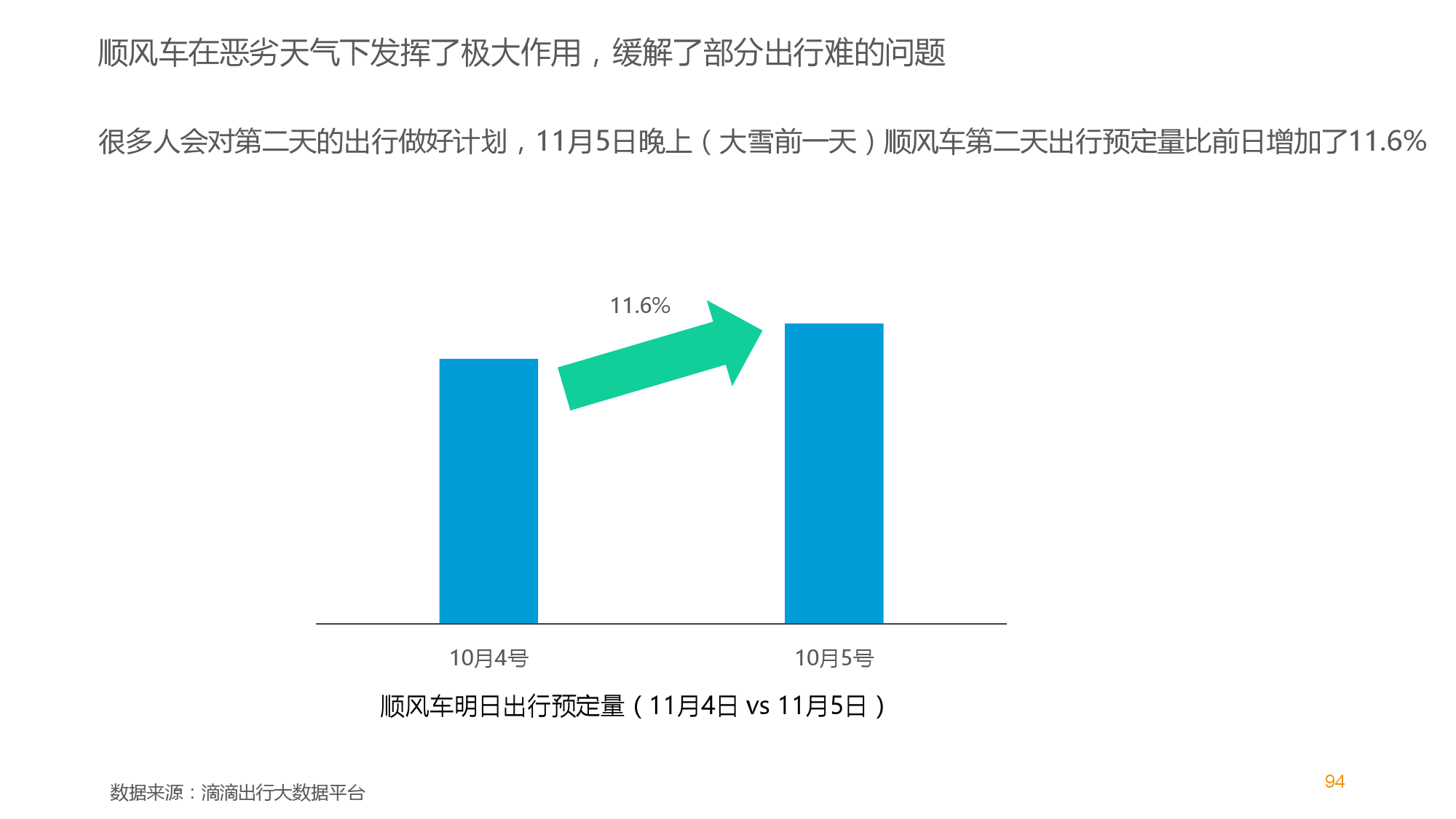 中国智能出行2015大数据报告_000095
