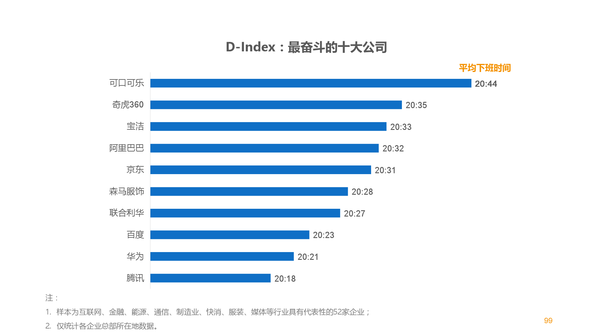 中国智能出行2015大数据报告_000099