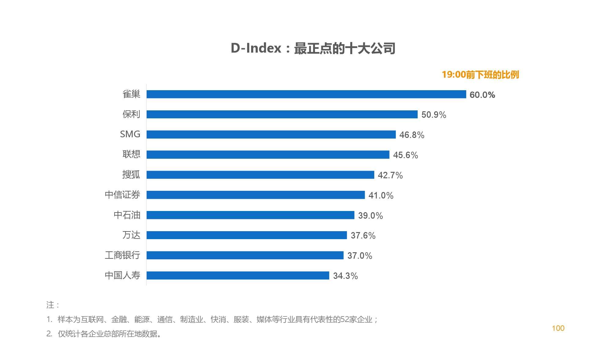 中国智能出行2015大数据报告_000100