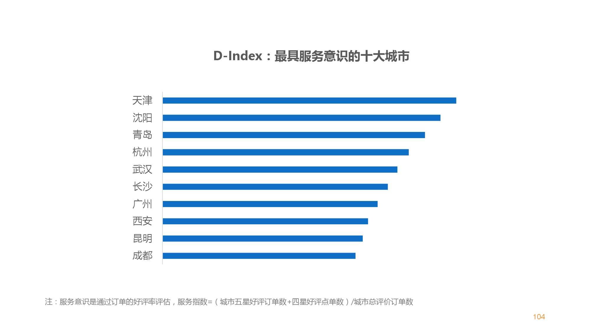 中国智能出行2015大数据报告_000104