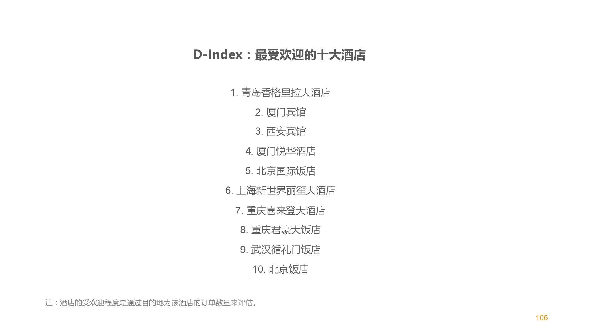 中国智能出行2015大数据报告_000106