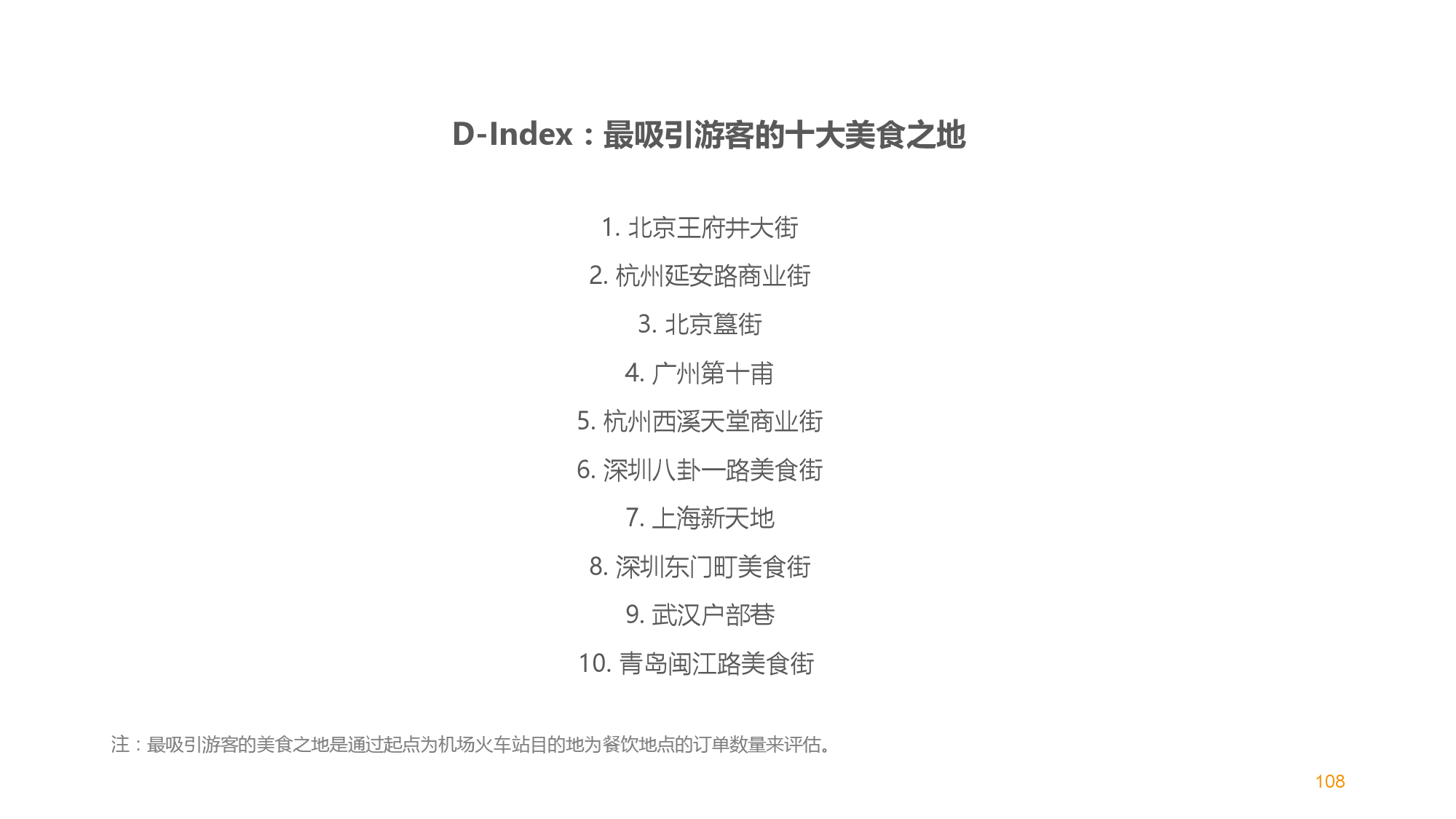 中国智能出行2015大数据报告_000108