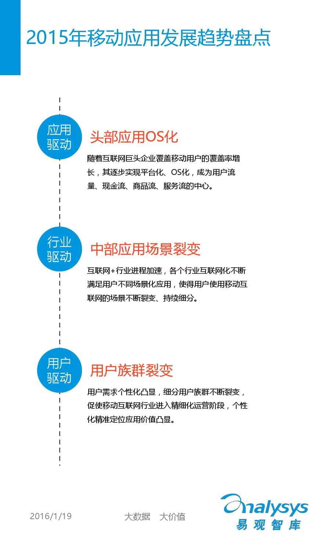 中国移动互联网用户分析2016_000003