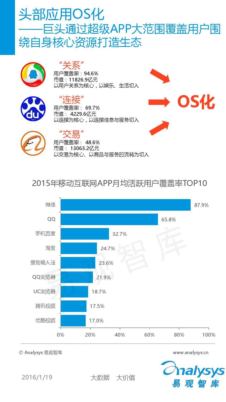 中国移动互联网用户分析2016_000004
