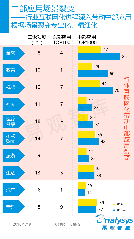 中国移动互联网用户分析2016_000006