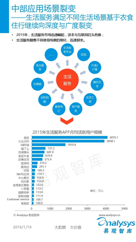 中国移动互联网用户分析2016_000007