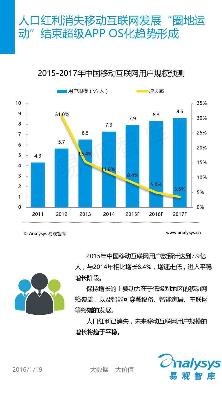 中国移动互联网用户分析2016_000014
