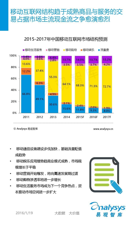 中国移动互联网用户分析2016_000016