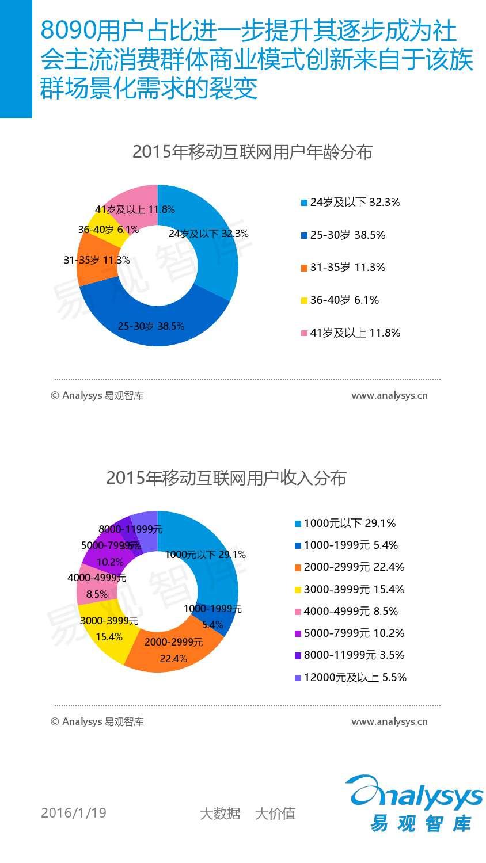 中国移动互联网用户分析2016_000021