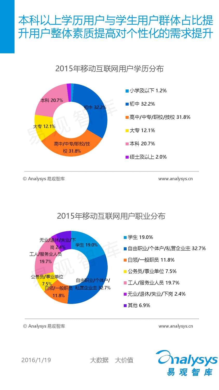 中国移动互联网用户分析2016_000022