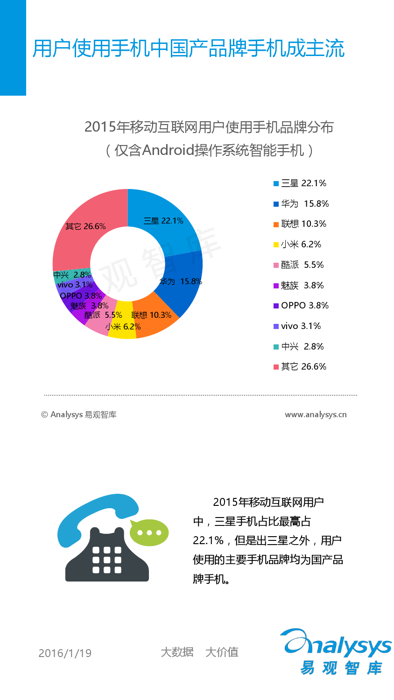 中国移动互联网用户分析2016_000023