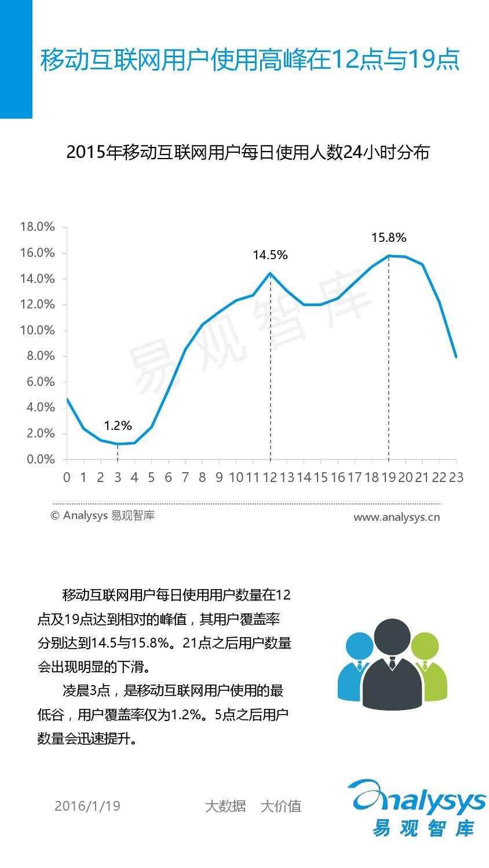 中国移动互联网用户分析2016_000026
