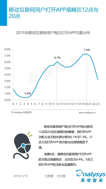 中国移动互联网用户分析2016_000027