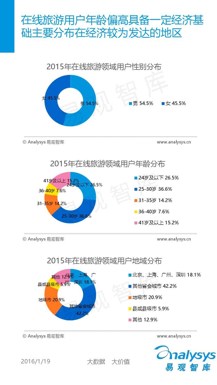 中国移动互联网用户分析2016_000034