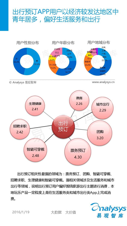 中国移动互联网用户分析2016_000037
