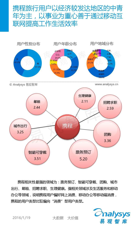 中国移动互联网用户分析2016_000038