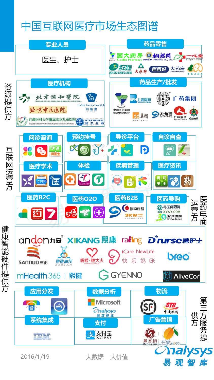 中国移动互联网用户分析2016_000040