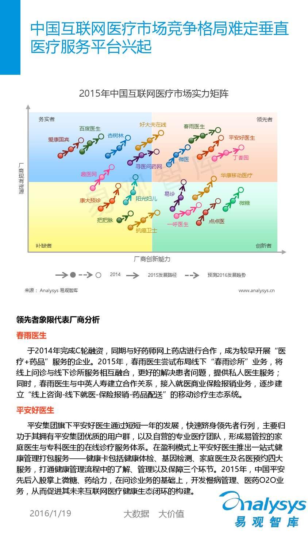 中国移动互联网用户分析2016_000041