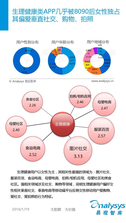 中国移动互联网用户分析2016_000046
