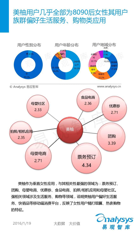 中国移动互联网用户分析2016_000047