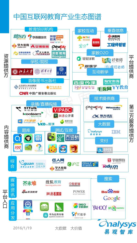 中国移动互联网用户分析2016_000049