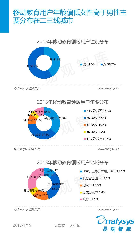 中国移动互联网用户分析2016_000052