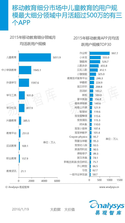 中国移动互联网用户分析2016_000054