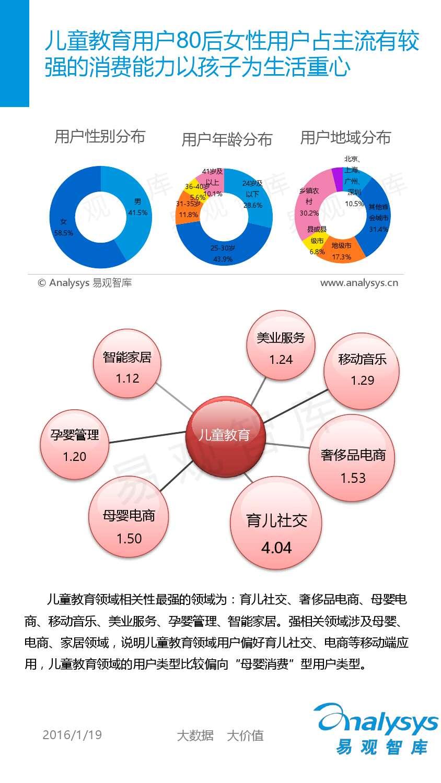 中国移动互联网用户分析2016_000055