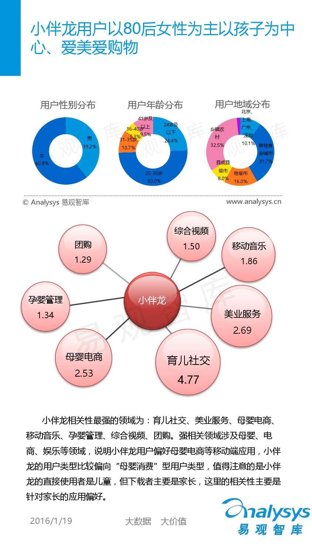 中国移动互联网用户分析2016_000056