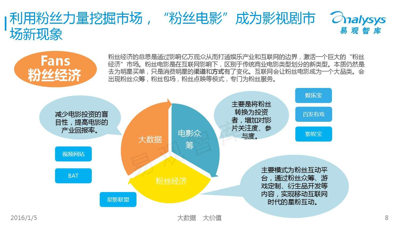 中国网络文学IP价值研究及评估报告2015 01_000008